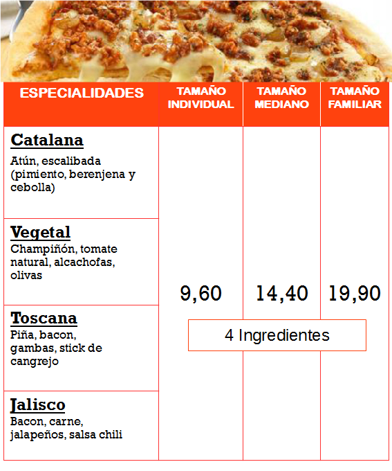 Pizzas de 4 ingredientes